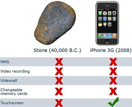 apple iphone - comparison