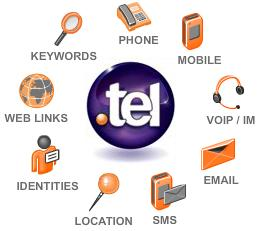Dot tel domain names