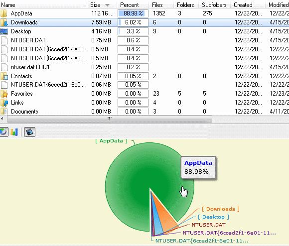 Folder size comparison