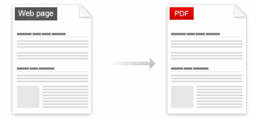 Free tools to convert html web pages to pdf book online